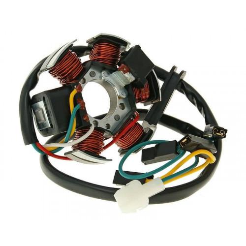 alternator stator 85W for Derbi Senda, Aprilia RX, SX, Gilera RCR, SMT 28017