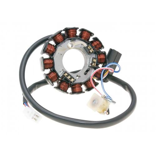 Stators 12-pole . Minarelli AM6 Power Up (Moric) 36570